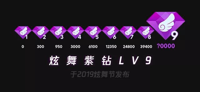 炫舞节重要发布 紫钻Lv9、皇冠Lv11、全新魔法套上线